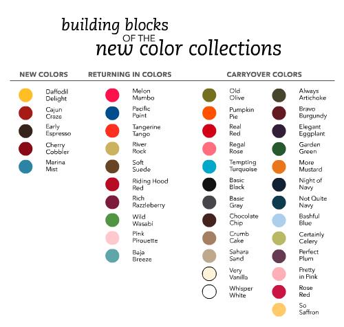 Color renovation summary